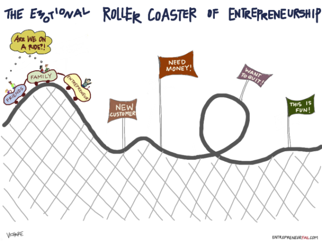 entrepreneur fail-EmotionalRollerCoaster-copy